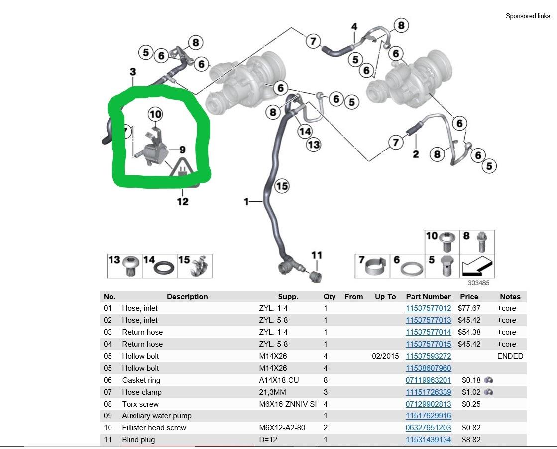 Bmw Code Diagram - General Wiring Diagrams37.ly.tarnopolski.de