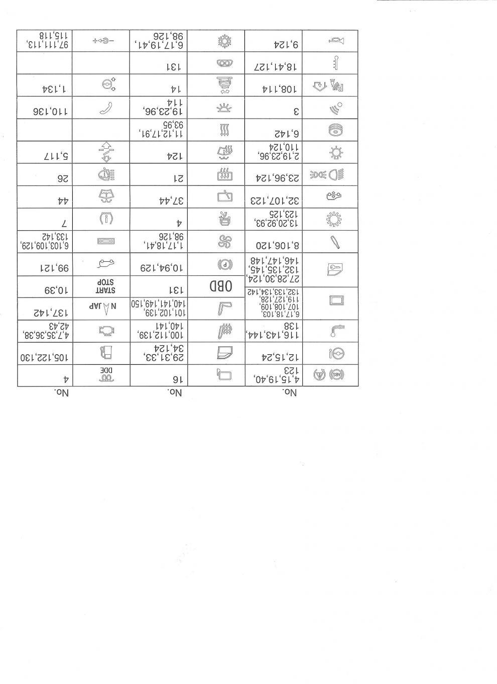 Fuse Box List Location